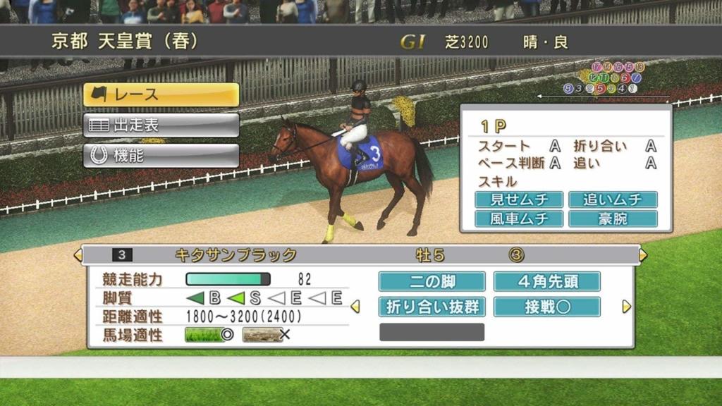 Champion jockey special